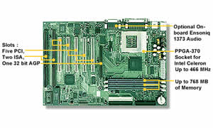 Tyan Tomahawk A+ S1856-V Motherboard