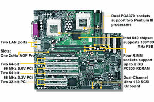 Tyan Thunder i840 S2520 Motherboard